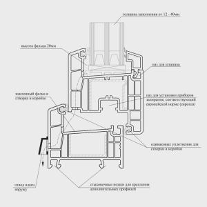 brusbox-70 super-aero-разрез